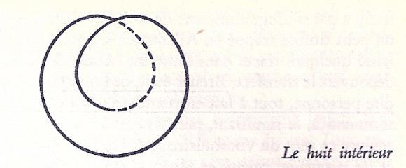 Présentation - Huit Intérieur2